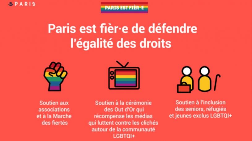 Un plan de 32 mesures pour lutter contre les LGBT-phobies